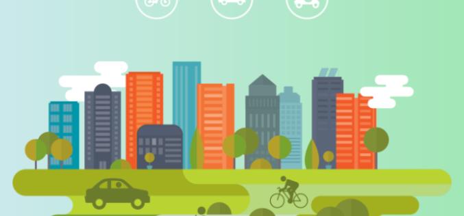 Transport-sharing weuropejskich stolicach