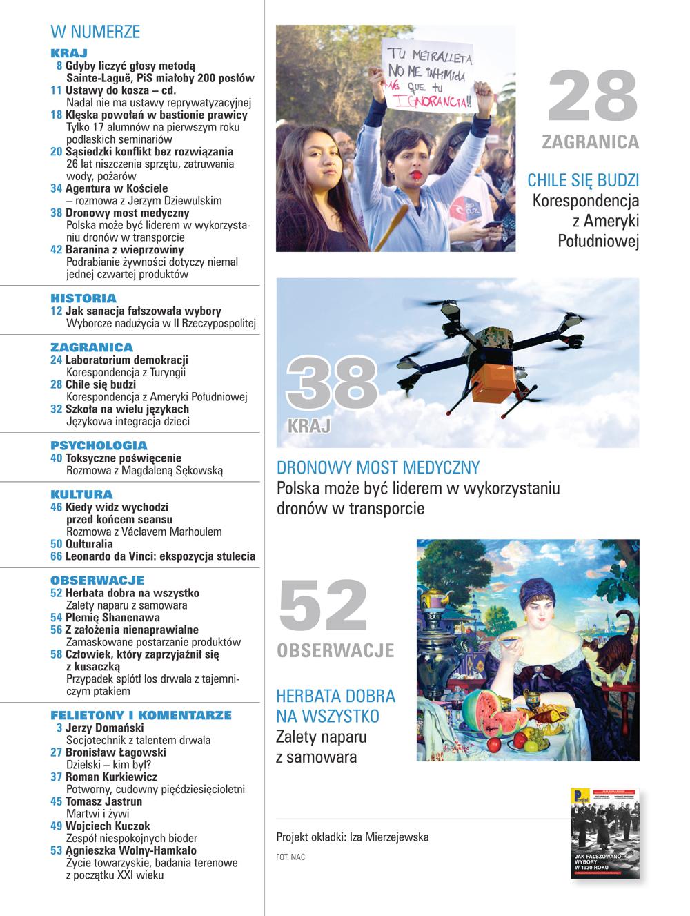 spis treści numeru 45/2019
