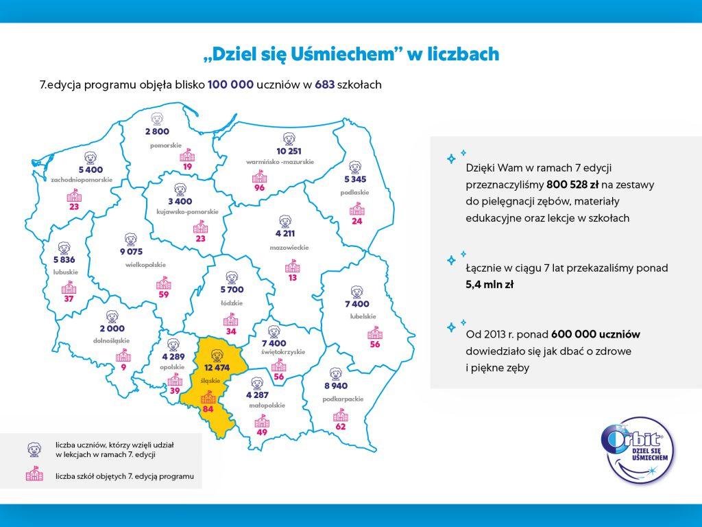 """7. edycja ogólnopolskiego programu edukacyjnego """"Dziel się Uśmiechem"""" - infografika"""