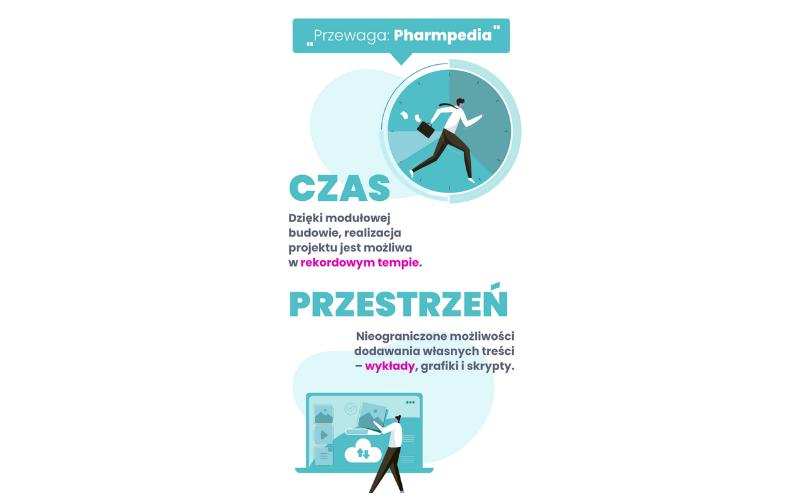 Platforma edukacyjna dla lekarzy ifarmaceutów – przyszłość wbranży medycznej